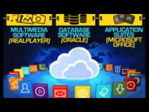 Different Types of Application Software