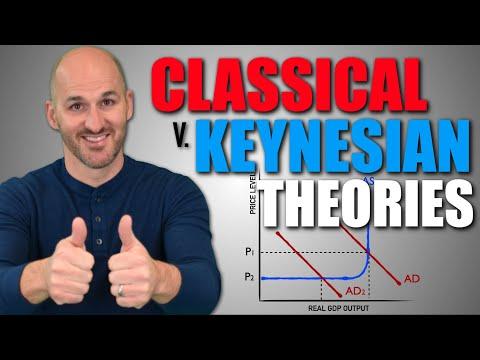 Macro: Unit 2.6 -- Classical v. Keynesian Theories