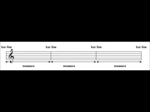Bar Lines and Measures - Basic Music Theory For Beginners