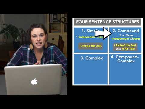 Sentence Structure - Learn About The Four Types Of Sentences