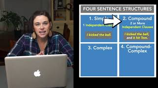 Sentence Structure - Leąrn About The Four Types of Sentences