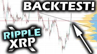 PERFECT BACKTEST! Ripple XRP Price Chart CONFIRMS SUPPORT from BREAKOUT!