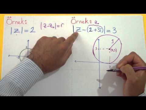 Karmaşık Sayılar 4 - şenol Hoca Şenol Hoca Matematik