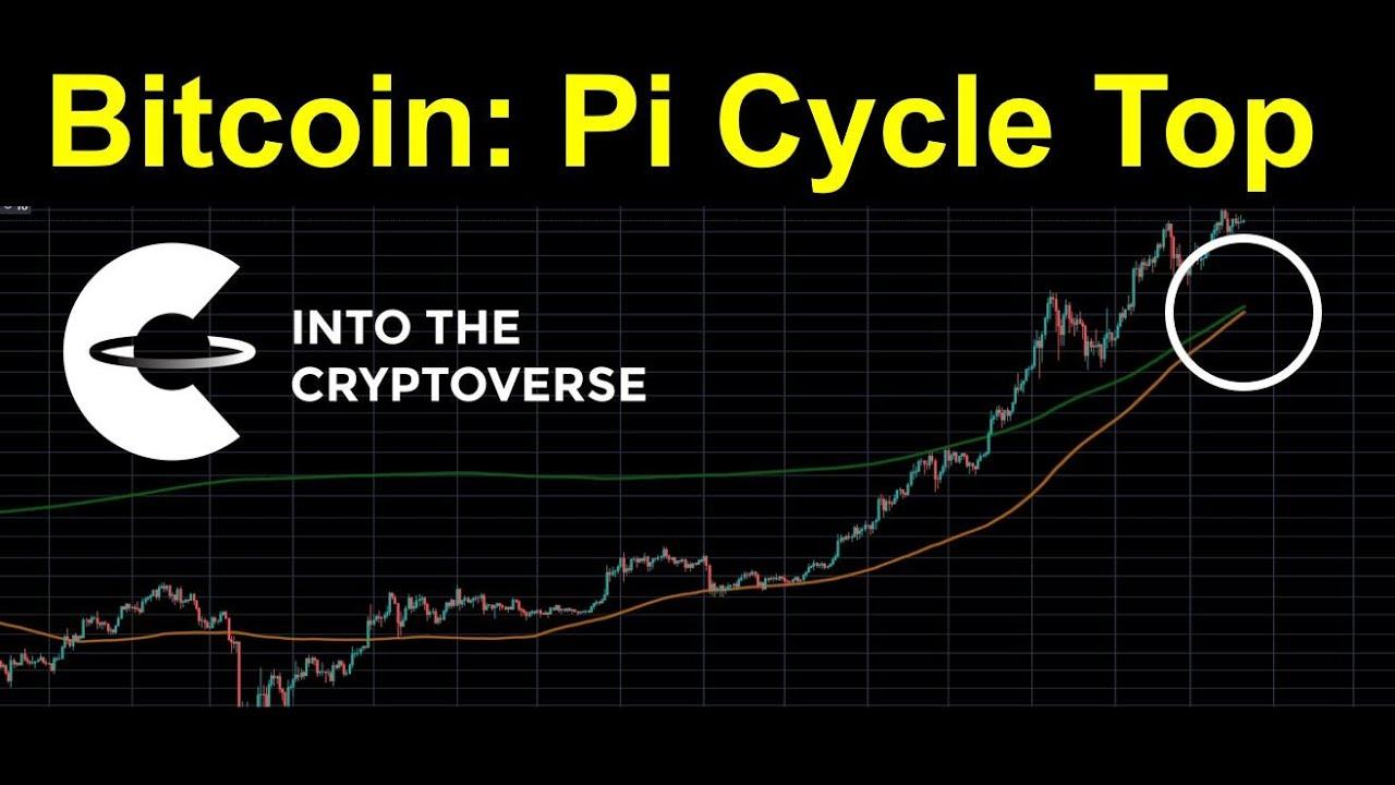 bitcoin pi