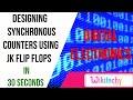 Designing Synchronous Counters Using JK Flip Flops | digital electronics | wikitechy.com