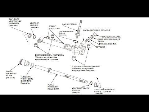 Ремонт рулевой рейки honda CR-V 2.4