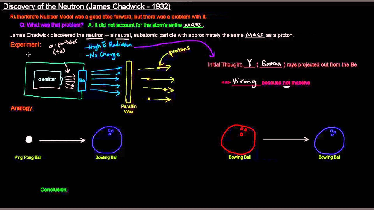 james chadwick and the neutron In this online course by alison, learn about electrochemistry and food chemistry, among other topics, to gain a more advanced understanding of chemistry.