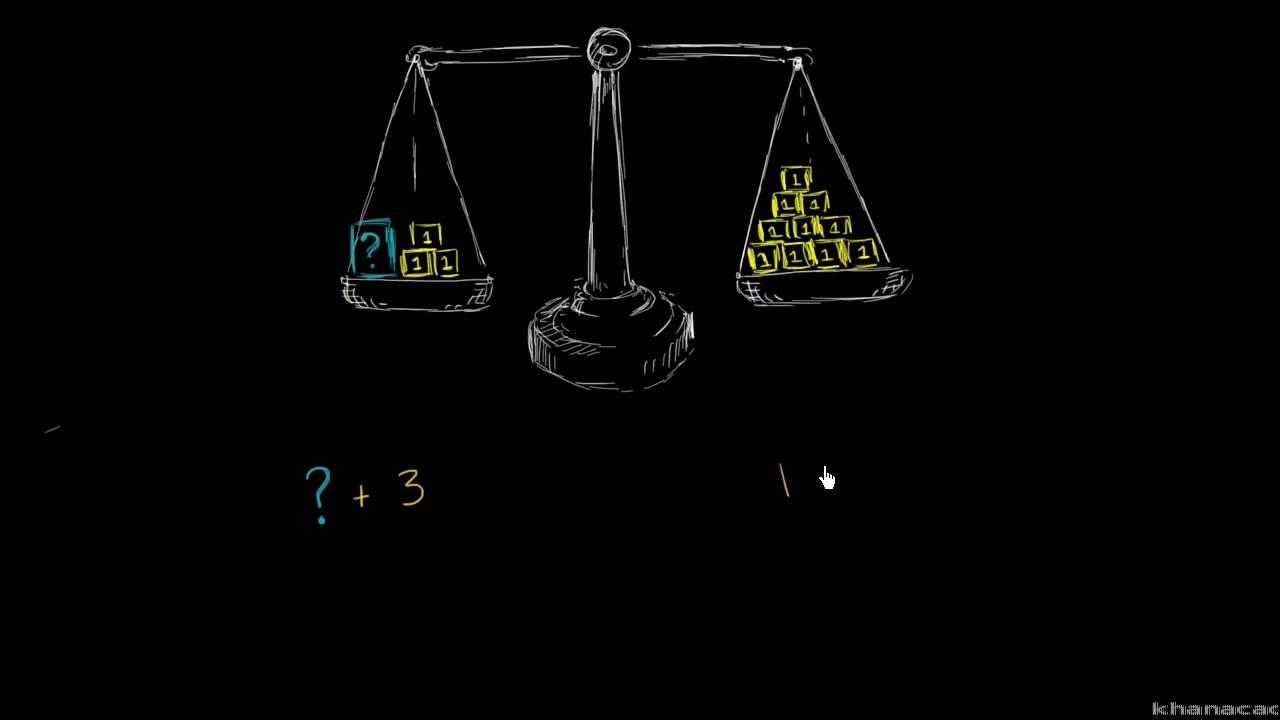 Betegne et forhold med en simpel ligning