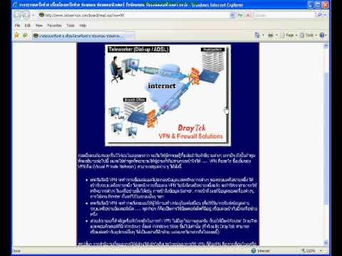 VPN  (Visual Private Network)