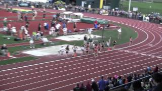 Popular Videos - Alexi Pappas & Race