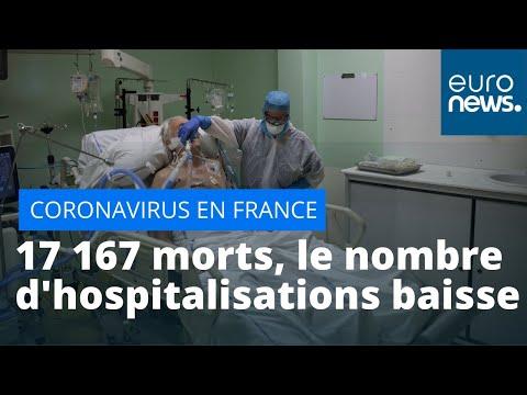 Coronavirus en France: le bilan atteint 17 167 morts, le nombre d'hospitalisations baisse