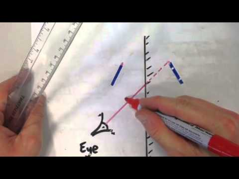 drawing ray diagrams for a plane mirror youtubeHow Do You Draw Ray Diagrams On A Plane Mirror With A Point Objec #11