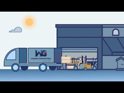 Retur av emballasjer - Waba Gruppen med digital løsning