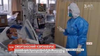 Тіла померлих від коронавірусу у Китаї кремуватимуть а не ховатимуть