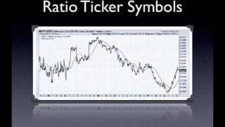 Ratio Ticker Symbols on StockCharts.com