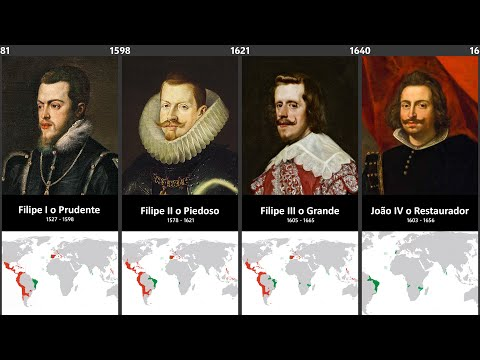 Timeline of the Rulers of Portugal