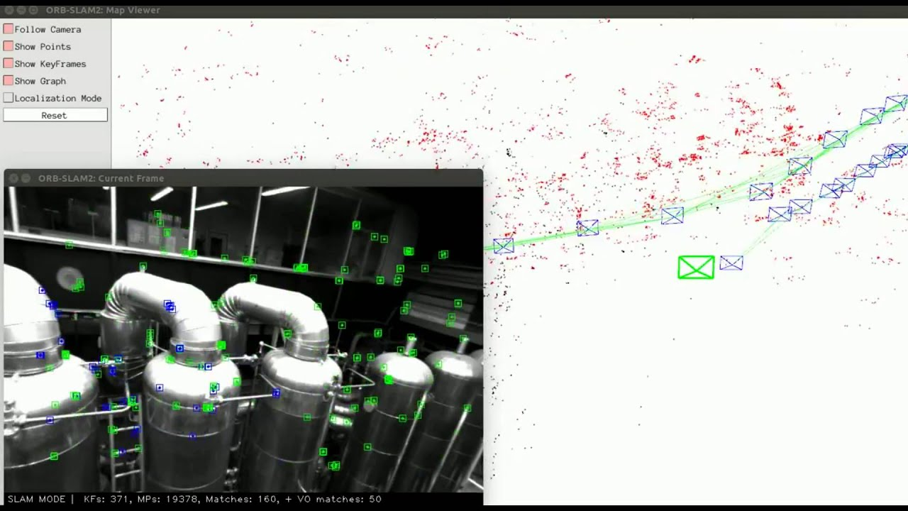 Stereo ORB-SLAM (ORB-SLAM2) in the EuRoC MAV Dataset