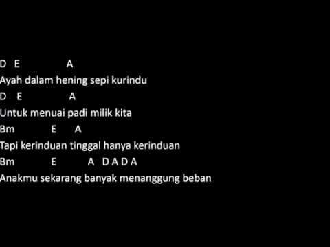 smp muhammadiyah ( ROLAND RNNB IC ) Ebiet G Ade Titip Rindu Buat Ayah Chord & Lyric