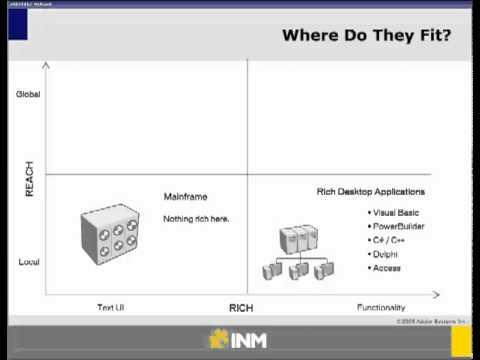 INM Webinar: Rich Internet Applications 101 - Part 1