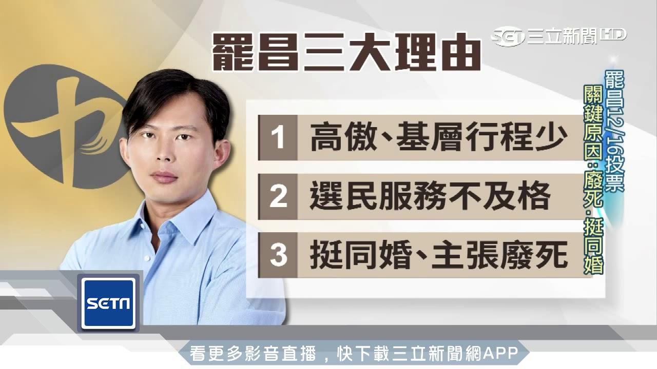 罷昌12/16投票 關鍵原因:廢死,挺同婚|三立新聞臺 - YouTube