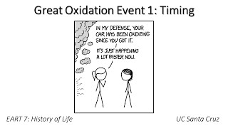 Great Oxidation Event: evidence