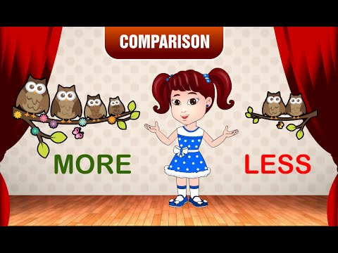 More and Less | Comparison for Kids | Learn Pre-School Concepts with Siya | Part 5
