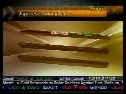 Japan's Stocks Rebound - Bloomberg