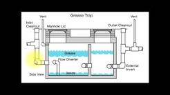Grease Trap / Fat Trap installation Details