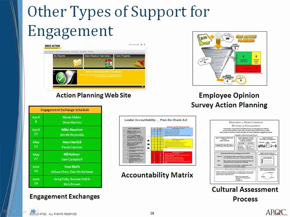 Caterpillar Creating A Culture of Employee Engagement