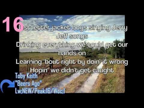 Billboard Bubbling Under Hot 100(Top 25) April 21, 2012