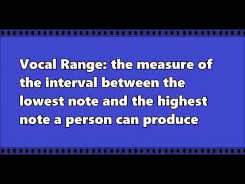 A brief explanation about vocal range and musical notes