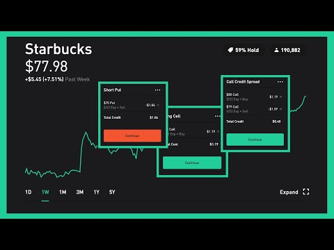 How to Trade Options On Robinhood | Calls, Puts, Premiums & Spreads