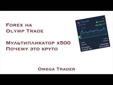 Краткий обзор Forex на Olymp Trade. Что такое мультипликатор или как открыть сделку в 500 раз больше