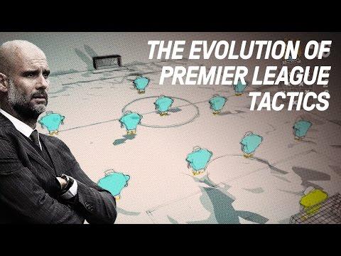 The Evolution of Premier League Tactics | Copa90 & Top Eleven Animation