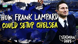 How Lampard Could Set Up Chelsea Next Season | Starting XI, Formation & Tactics Video