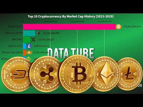 Low circulating supply cryptocurrencies