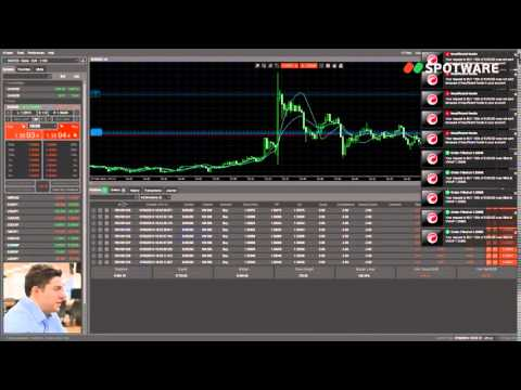Forex margin and leverage video