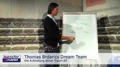 Die Traumelf von Thomas Brdaric