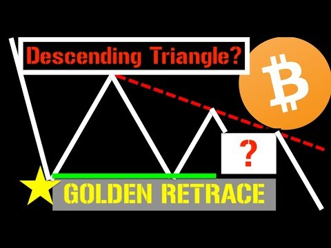 Bitcoin Entering A ◺ Descending Triangle +🌟Golden Retrace