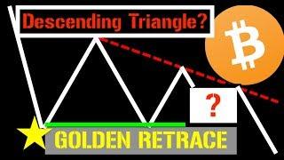 Bitcoin Entering a ◺ Descending Triangle +🌟Golden Retrace