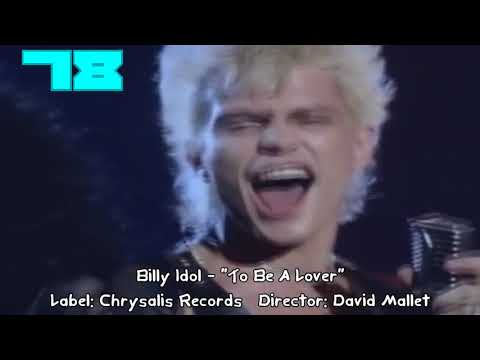 MTV Top 100 Videos of 1987