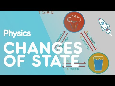 Change Of State Matter Physics FuseSchool YouTube