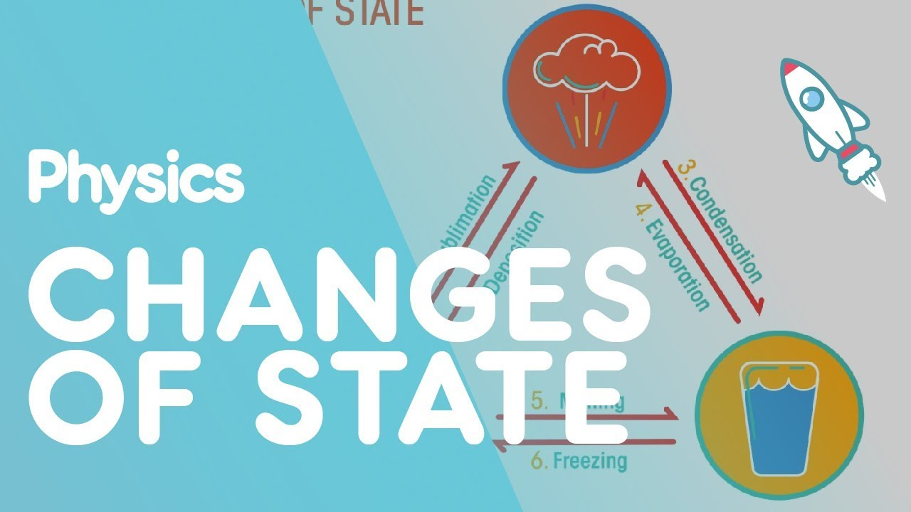 states of matter change diagram kubota rtv 900 cooling fan wiring state physics fuseschool youtube