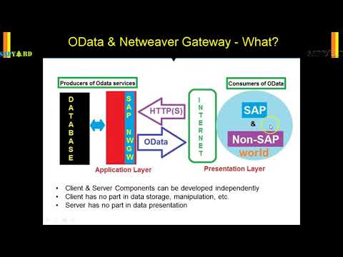 Introduction to SAP Netweaver Gateway & OData for Beginners |