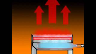 Газовая горелка «Очаг»(, 2012-02-03T08:43:22.000Z)