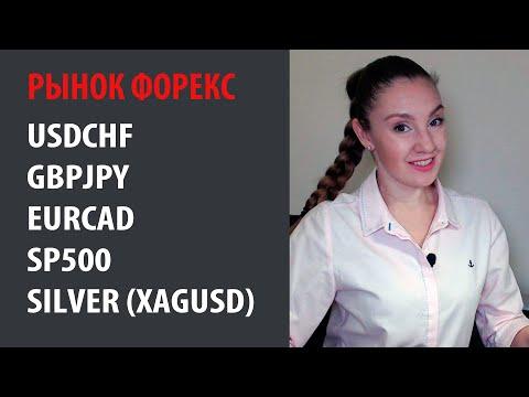 ✳️Рынок Форекс - 02.12.19 - 06.12.19 #USDCHF, #GBPJPY, #EURCAD, #SP500, #Silver (#XAGUSD)