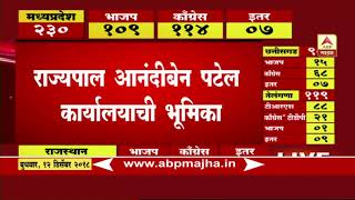 Madhya Pradesh | Congress BJP Tough Fight Continues | All Eyes on Governer |LIVE @7AM