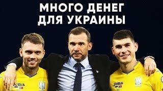 Сборная Украина получила много денег за Евро 2020 Новости футбола сегодня
