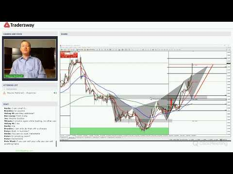 Forex Trading Strategy Webinar Video For Today: (LIVE Friday September 8th, 2017)