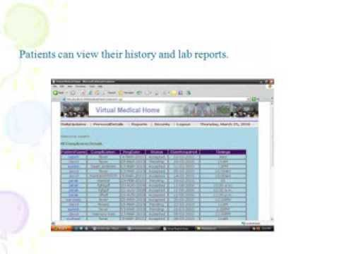Online Medical Management System Project in Java PPT